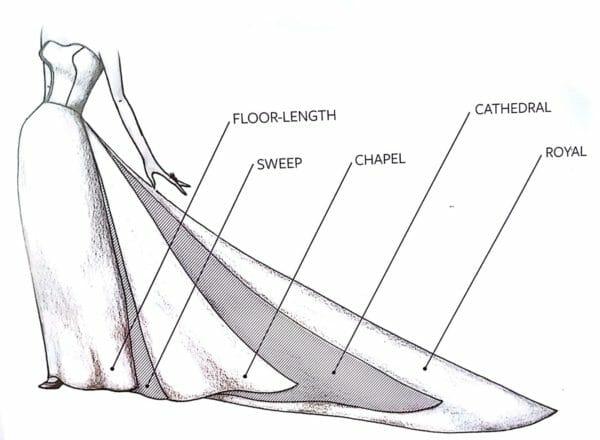 different veil lengths